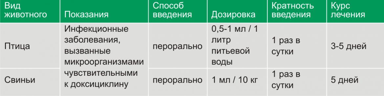 doksiloks-or-prim