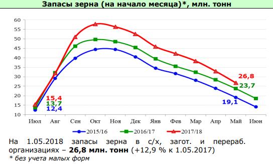 pshenica-5-2589