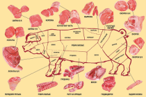 Производство свиней в живом весе за январь-апрель 2021 года увеличилось на 2,1%