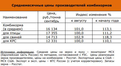 5zerno-6549789