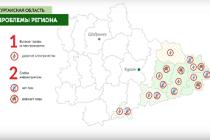 Департамент АПК Курганской области рассказал, как поддержит «Велес»