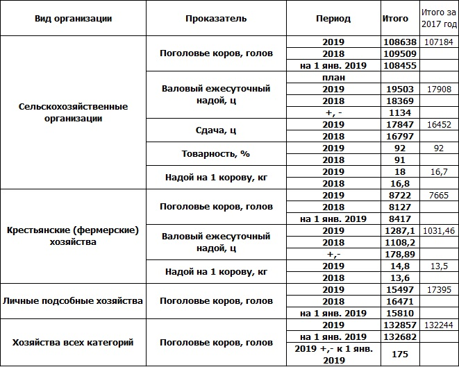 nadoi-udmurtiya-25-02-19