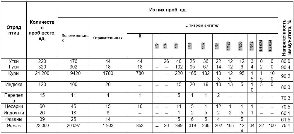 табл-1-3