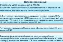 В Башкирии утверждена новая Госпрограмма по развитию сельского хозяйства до 2026 года