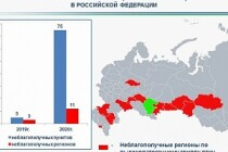 Башкортостан принимает меры против птичьего гриппа