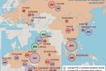 Статистика вспышек АЧС зафиксированых в России, ЕС и Азии с 2007 по 2021 год